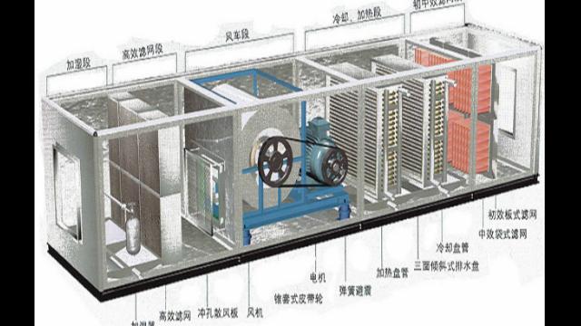 空调制冷系统