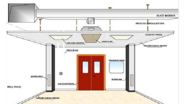 建筑装饰系统
